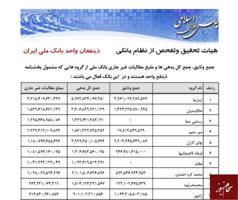 Tashilat-Banke-Melli-Iran-saham-news-e1417229980595-475x400